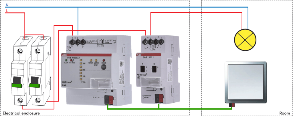 Installation diagram for KNX and the traditional poer wiring